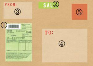 包装物に関税通知書や氏名を書く参考イラスト
