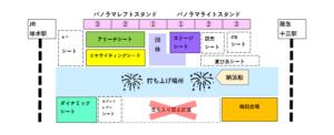 有料席の位置関係図